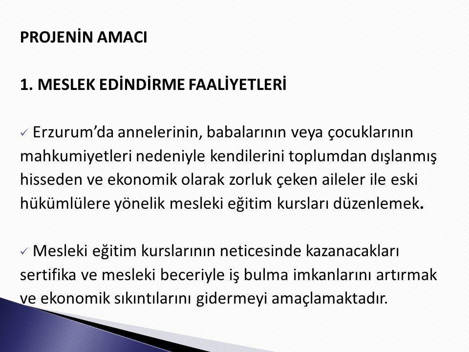 PROJENİN AMACI 2.
