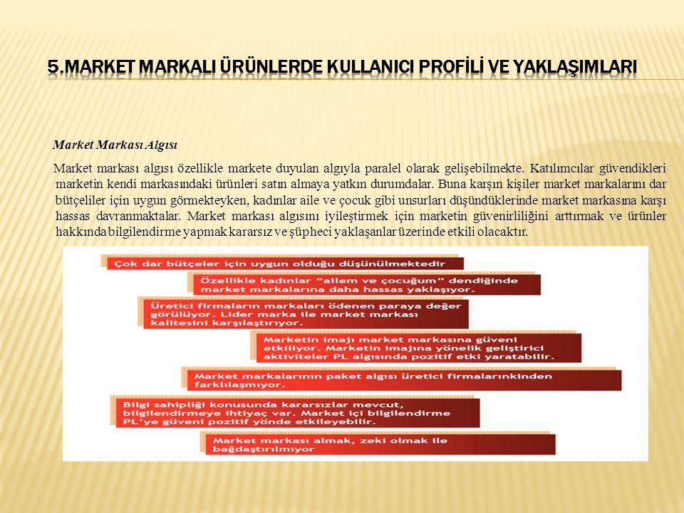Market Markası Algısı Market markası algısı özellikle markete duyulan algıyla paralel olarak gelişebilmekte.