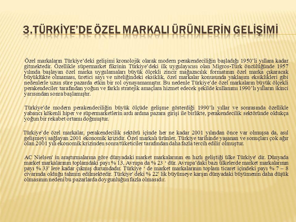 Özel markaların Türkiye'deki gelişimi kronolojik olarak modern perakendeciliğin başladığı 1950'li yıllara kadar gitmektedir.