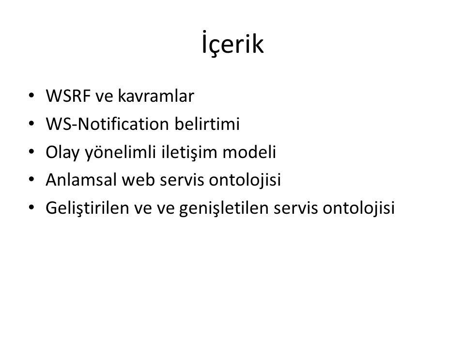 İçerik WSRF ve kavramlar WS-Notification belirtimi Olay yönelimli iletişim modeli Anlamsal web servis ontolojisi Geliştirilen ve ve genişletilen servis ontolojisi