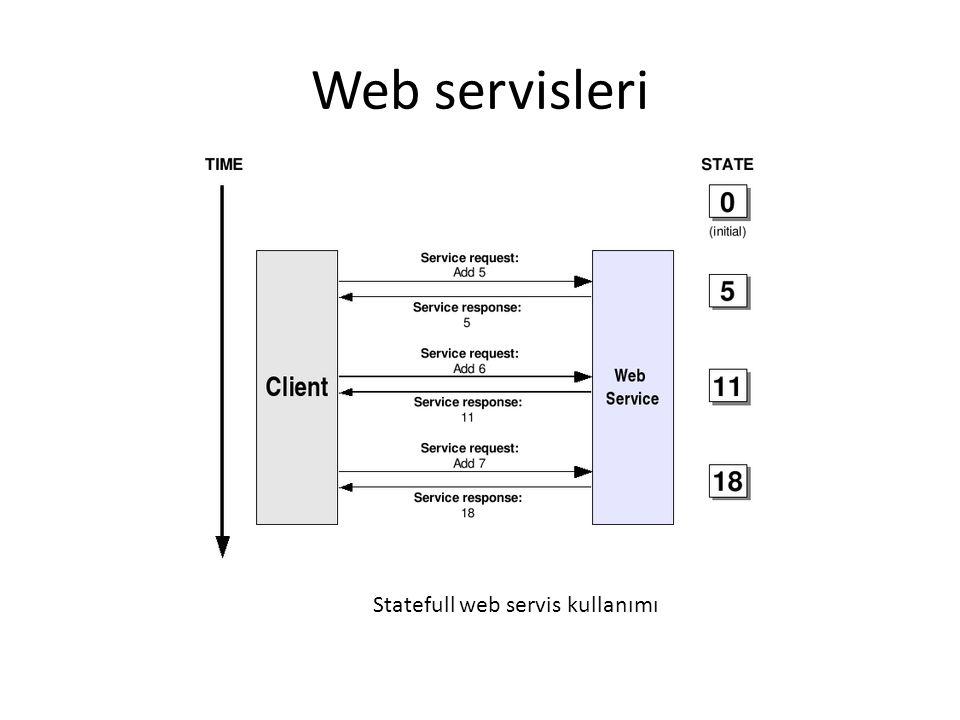 Web servisleri Statefull web servis kullanımı