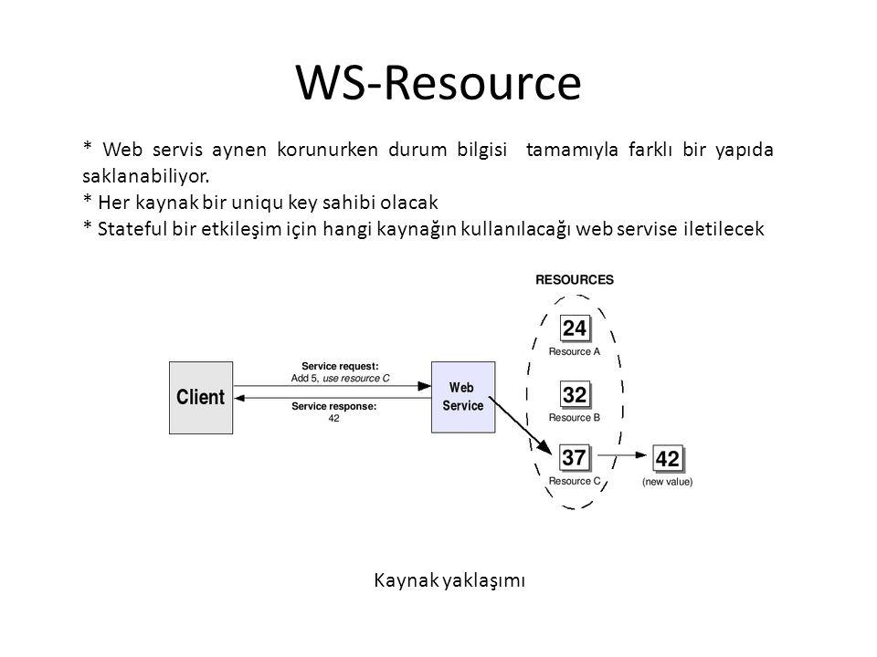 WS-Resource Kaynak yaklaşımı * Web servis aynen korunurken durum bilgisi tamamıyla farklı bir yapıda saklanabiliyor.