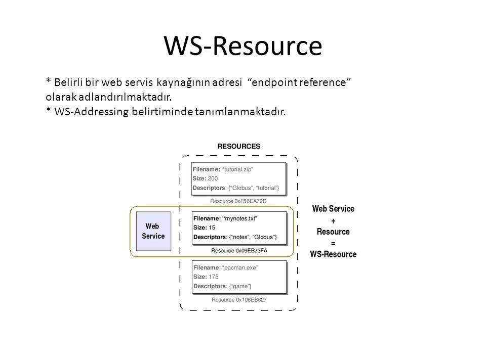 WS-Resource * Belirli bir web servis kaynağının adresi endpoint reference olarak adlandırılmaktadır.