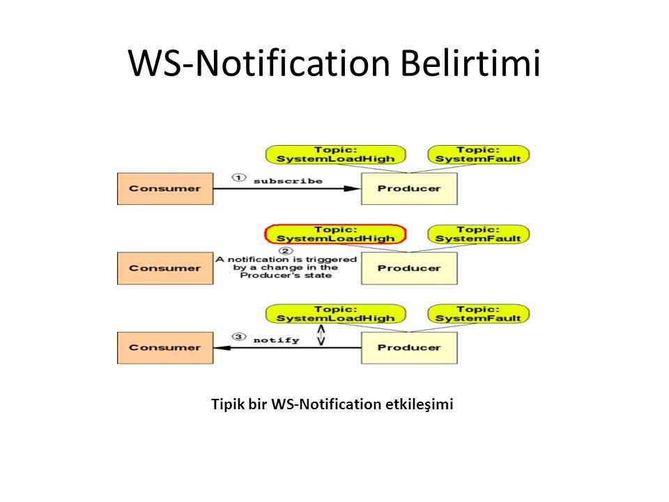 WS-Notification Belirtimi Tipik bir WS-Notification etkileşimi