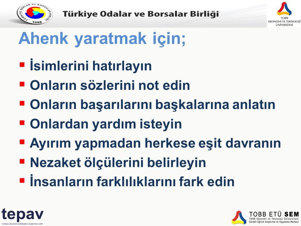 Türkiye Odalar ve Borsalar Birliği Ahenk yaratmak için;  İsimlerini hatırlayın  Onların sözlerini not edin  Onların başarılarını başkalarına anlatı