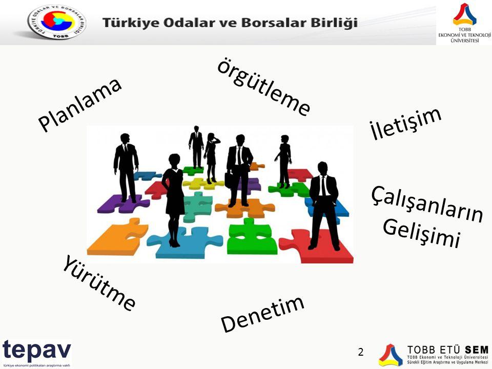 Türkiye Odalar ve Borsalar Birliği 2 Planlama Denetim Yürütme örgütleme İletişim Çalışanların Gelişimi