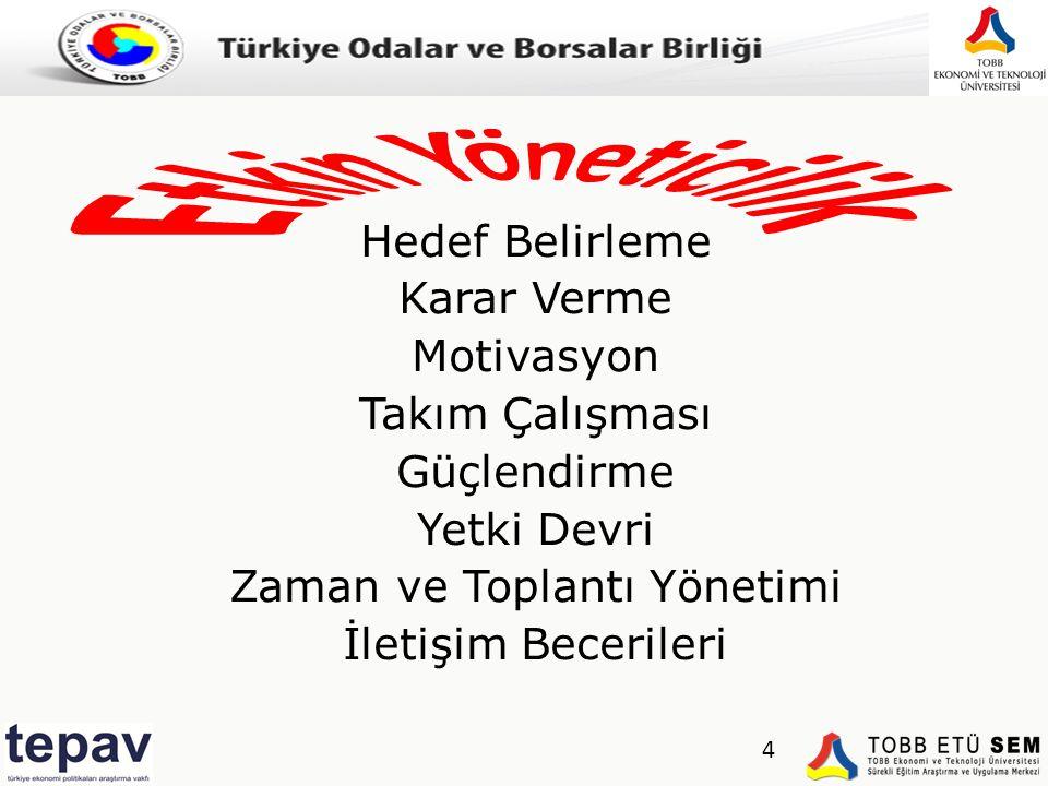 Türkiye Odalar ve Borsalar Birliği 4 Hedef Belirleme Karar Verme Motivasyon Takım Çalışması Güçlendirme Yetki Devri Zaman ve Toplantı Yönetimi İletişi