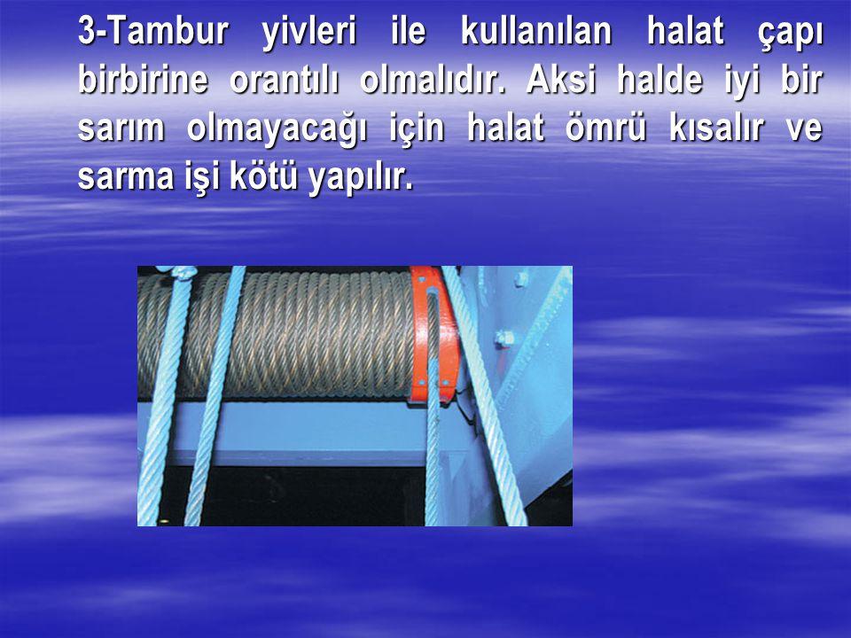 A-TAMBURLAR: A-TAMBURLAR: 1-Kaldırma makinalarının üzerine tel sarılan tamburlarının yanları flanşlı olmalıdır. Flanş genişliği sarılan halatın çapını