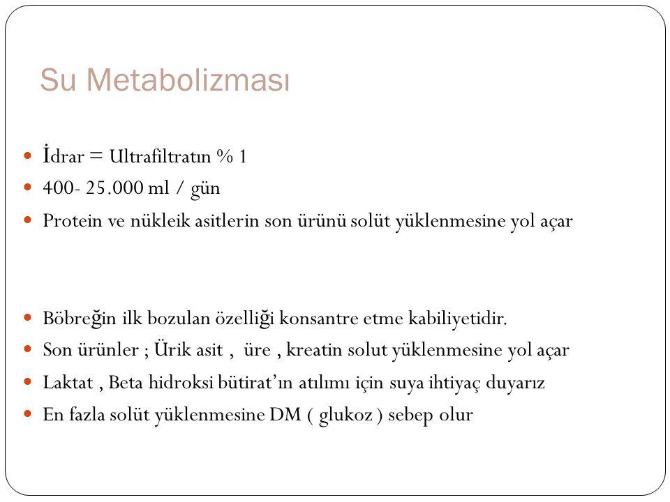 Su Metabolizması Uygun bir konsante etme yeteneği için, Glemerüler filtrasyon hızı Renal plazma akım hızı Böbrek hücrelerini normal olması gerekir Osmolarite artışına karşı ADH yoluyla su tutulumu yapılarak denge sağlanmaya çalışılır İdrar Osmolarite ; 50-1200 mosm ol / kg Plazmanın osmolalitesi 283 mosmol / kg Osmolalite artışı = Katı artışı İdrar dansitesi, 1.003 - 1.025 İdrarda çözünmüş olan katılara bağlıdır.