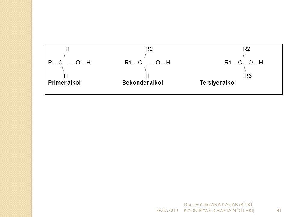 Alkoller türedikleri parafin sınıfı hidrokarbonun sonuna -ol ekinin getirilmesiyle isimlendirilir.