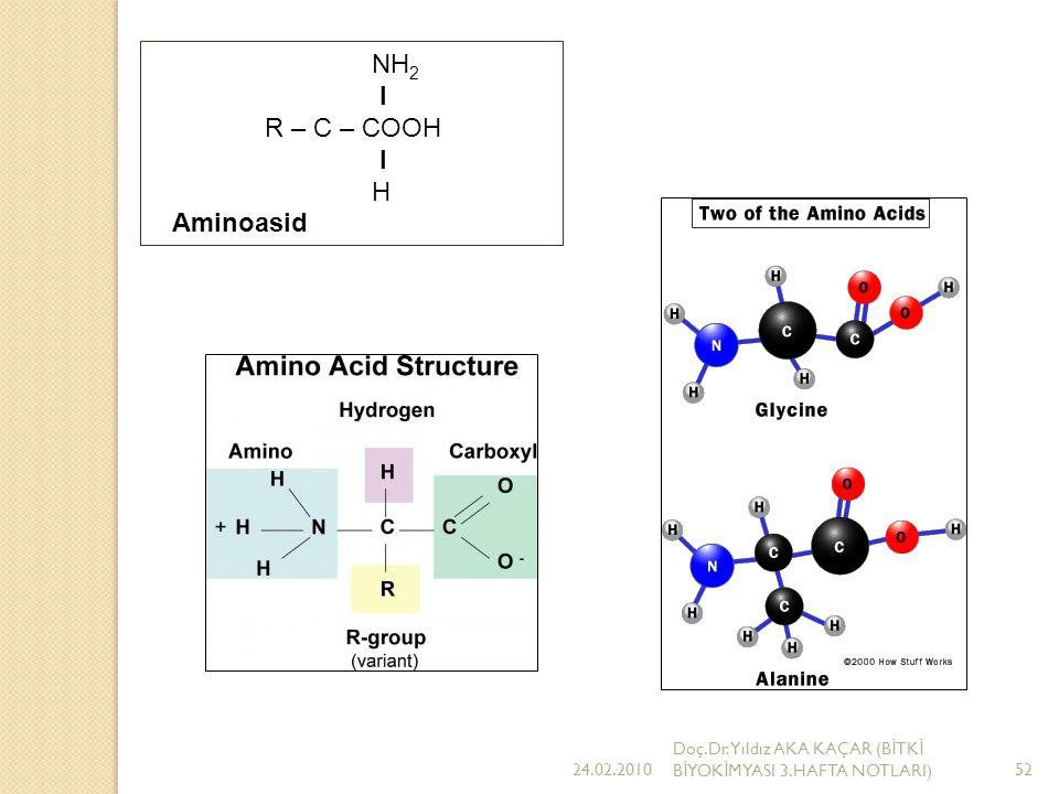 Elementler Fonksiyonlar Grup 1Bitkilerin Organik maddelerini Oluşturan Besinler NAmino asitlerin, proteinlerin, nükleik asitlerin, nükleotidlerin, koenzimlerin vb yapısında bulunur.