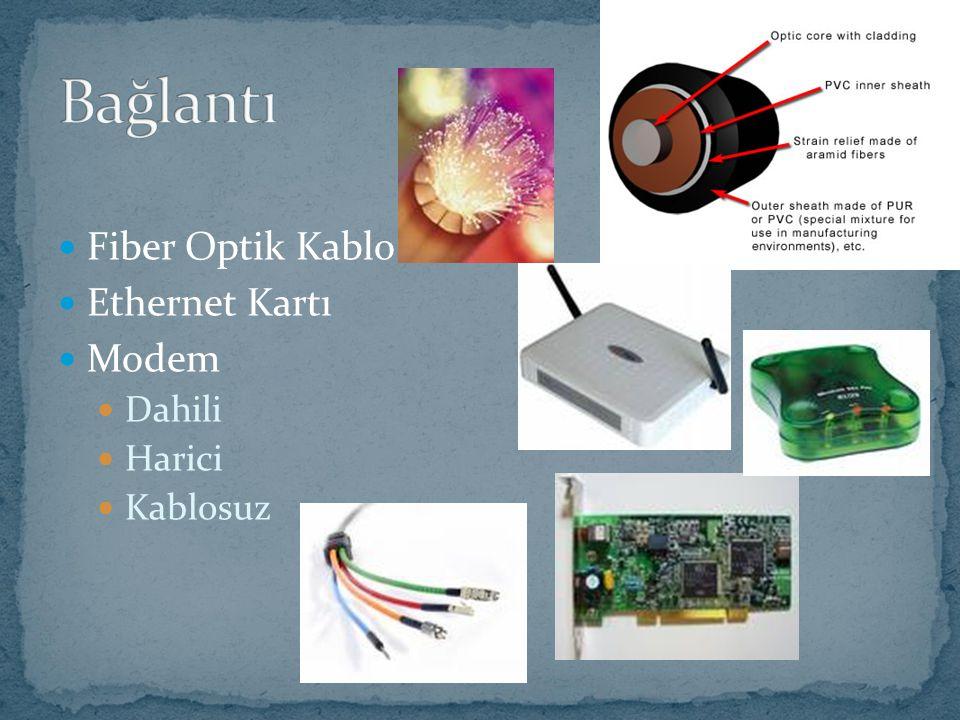 Fiber Optik Kablo Ethernet Kartı Modem Dahili Harici Kablosuz