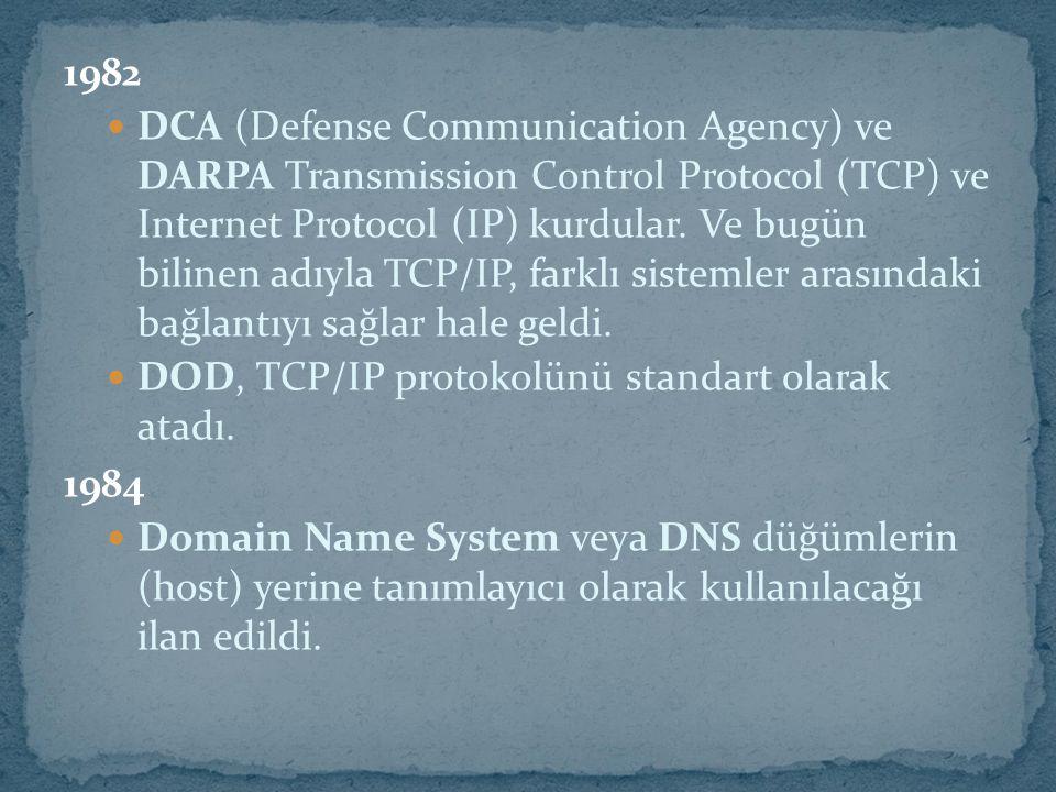 1982 DCA (Defense Communication Agency) ve DARPA Transmission Control Protocol (TCP) ve Internet Protocol (IP) kurdular. Ve bugün bilinen adıyla TCP/I