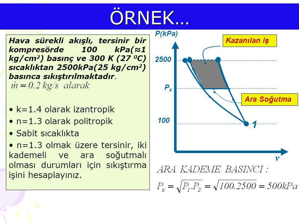 ÖRNEK… Hava sürekli akışlı, tersinir bir kompresörde 100 kPa(≈1 kg/cm 2 ) basınç ve 300 K (27 0 C) sıcaklıktan 2500kPa(25 kg/cm 2 ) basınca sıkıştırıl