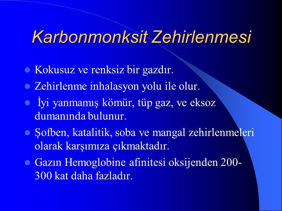 Karbonmonksit Zehirlenmesi Kokusuz ve renksiz bir gazdır. Zehirlenme inhalasyon yolu ile olur. İyi yanmamış kömür, tüp gaz, ve eksoz dumanında bulunur