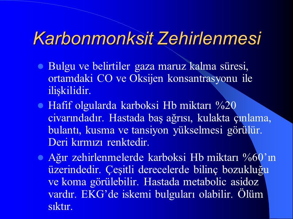 Karbonmonksit Zehirlenmesi Bulgu ve belirtiler gaza maruz kalma süresi, ortamdaki CO ve Oksijen konsantrasyonu ile ilişkilidir. Hafif olgularda karbok