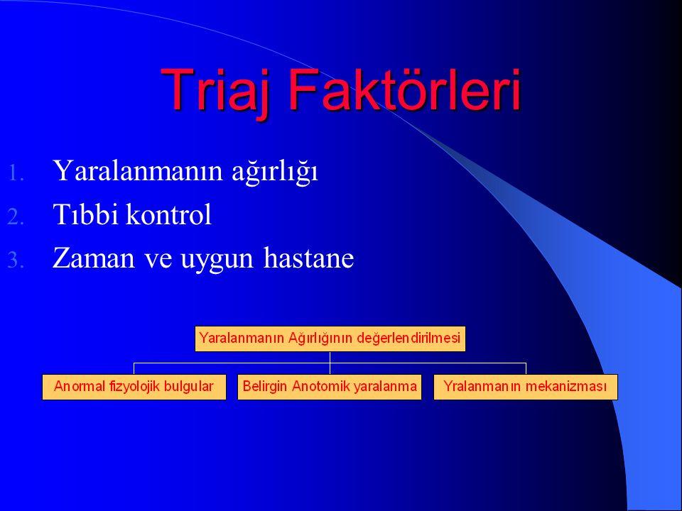 Triaj Faktörleri 1. Yaralanmanın ağırlığı 2. Tıbbi kontrol 3. Zaman ve uygun hastane