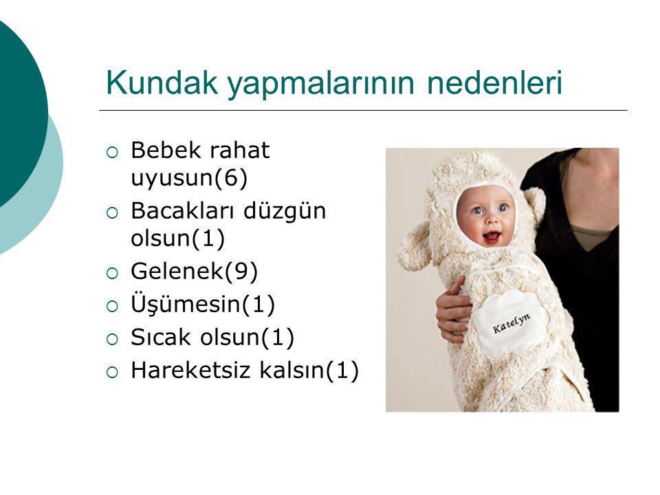 Kundak yapmalarının nedenleri  Bebek rahat uyusun(6)  Bacakları düzgün olsun(1)  Gelenek(9)  Üşümesin(1)  Sıcak olsun(1)  Hareketsiz kalsın(1)