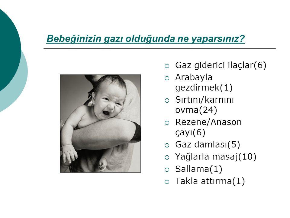 Bebeğinizin gazı olduğunda ne yaparsınız?  Gaz giderici ilaçlar(6)  Arabayla gezdirmek(1)  Sırtını/karnını ovma(24)  Rezene/Anason çayı(6)  Gaz d