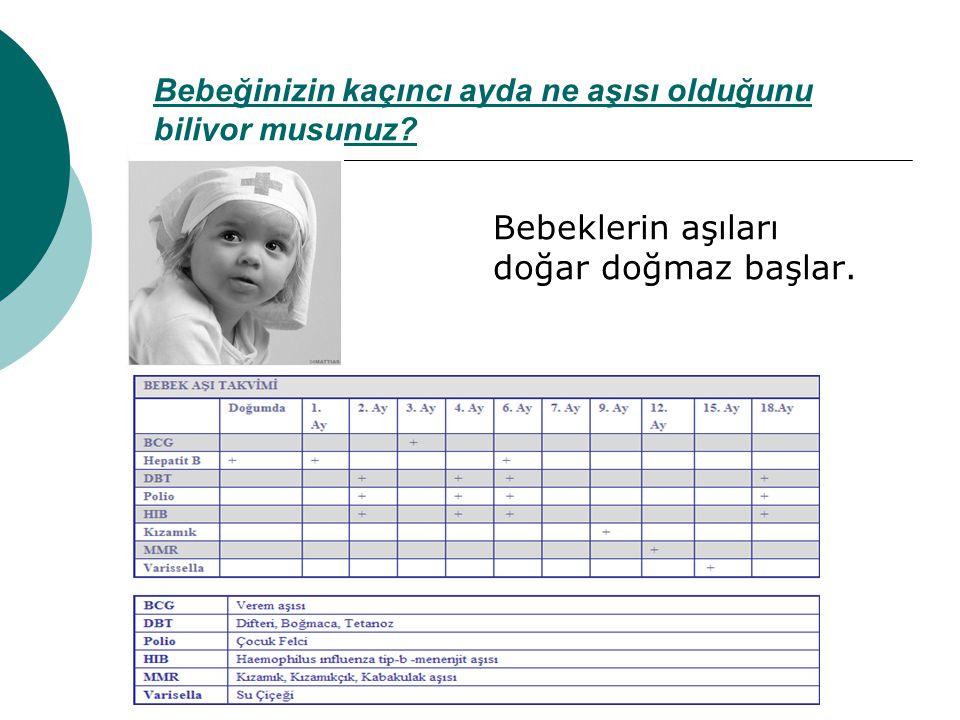 Bebeğinizin kaçıncı ayda ne aşısı olduğunu biliyor musunuz? Bebeklerin aşıları doğar doğmaz başlar.