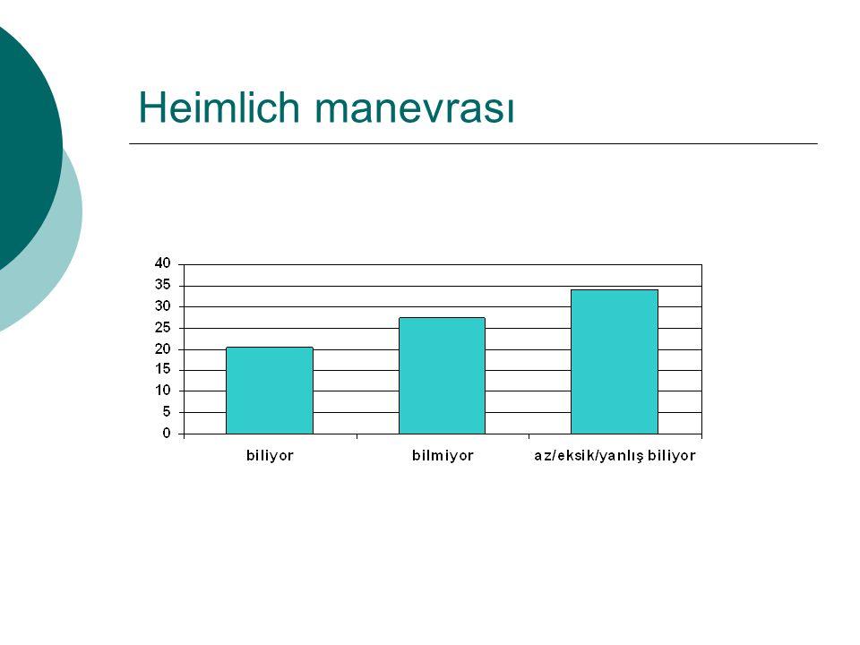 Heimlich manevrası