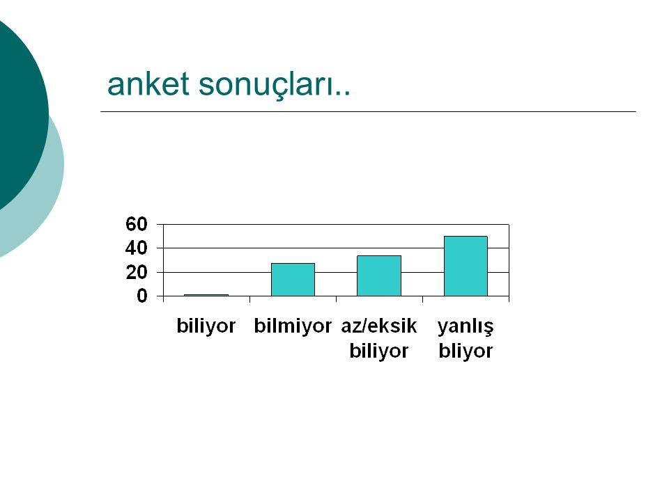 anket sonuçları..