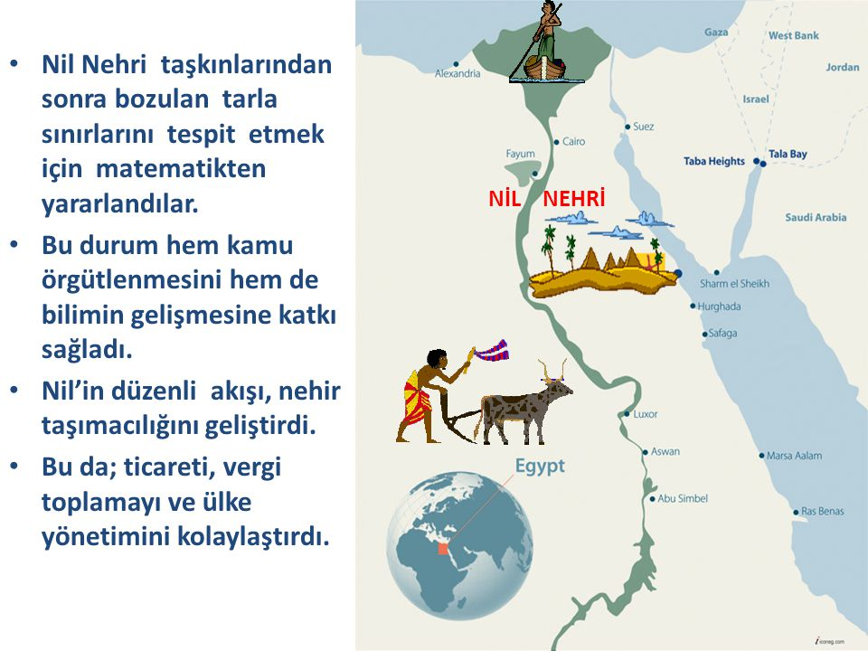 Nil Nehri taşkınlarından sonra bozulan tarla sınırlarını tespit etmek için matematikten yararlandılar. Bu durum hem kamu örgütlenmesini hem de bilimin
