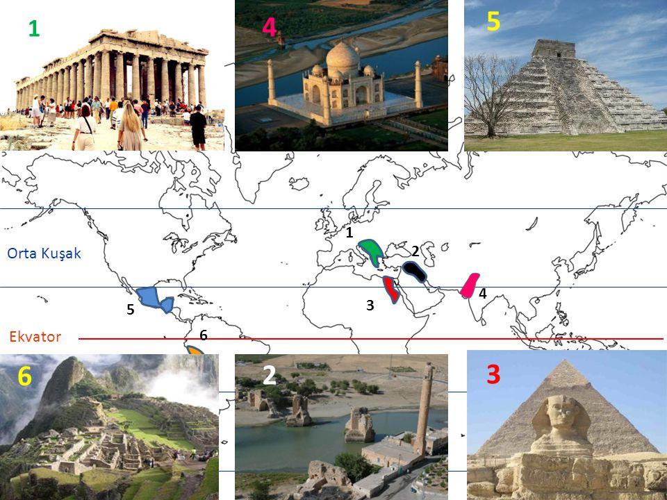 Orta Kuşak Orta Kuşak Ekvator 1 2 5 4 5 1 4 3 6 3 2 6