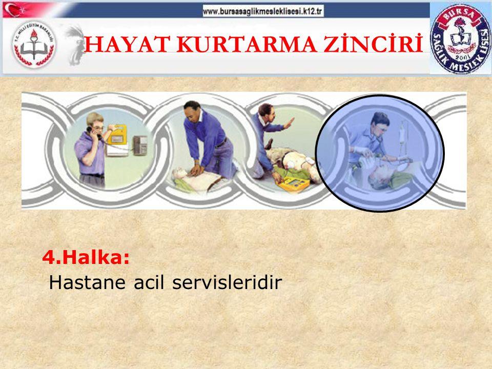 HAYAT KURTARMA ZİNCİRİ 3.Halka: Ambulans ekiplerince yapılan müdahaleler