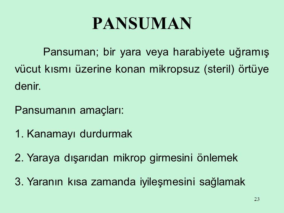 23 PANSUMAN Pansuman; bir yara veya harabiyete uğramış vücut kısmı üzerine konan mikropsuz (steril) örtüye denir.