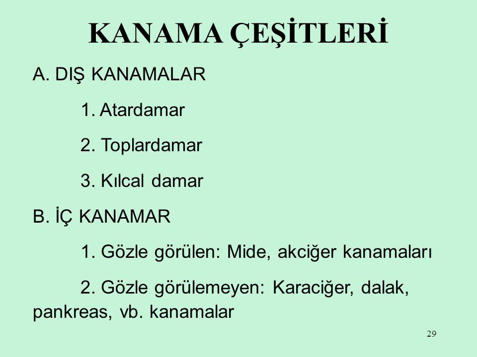 29 KANAMA ÇEŞİTLERİ A.DIŞ KANAMALAR 1. Atardamar 2.