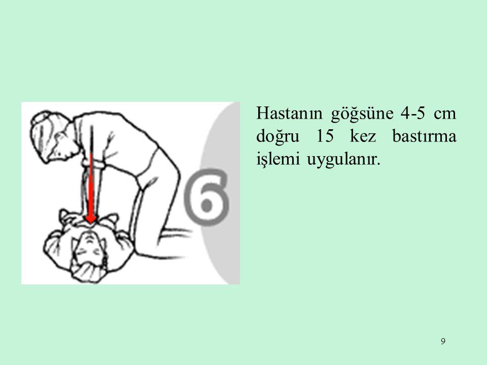 9 Hastanın göğsüne 4-5 cm doğru 15 kez bastırma işlemi uygulanır.