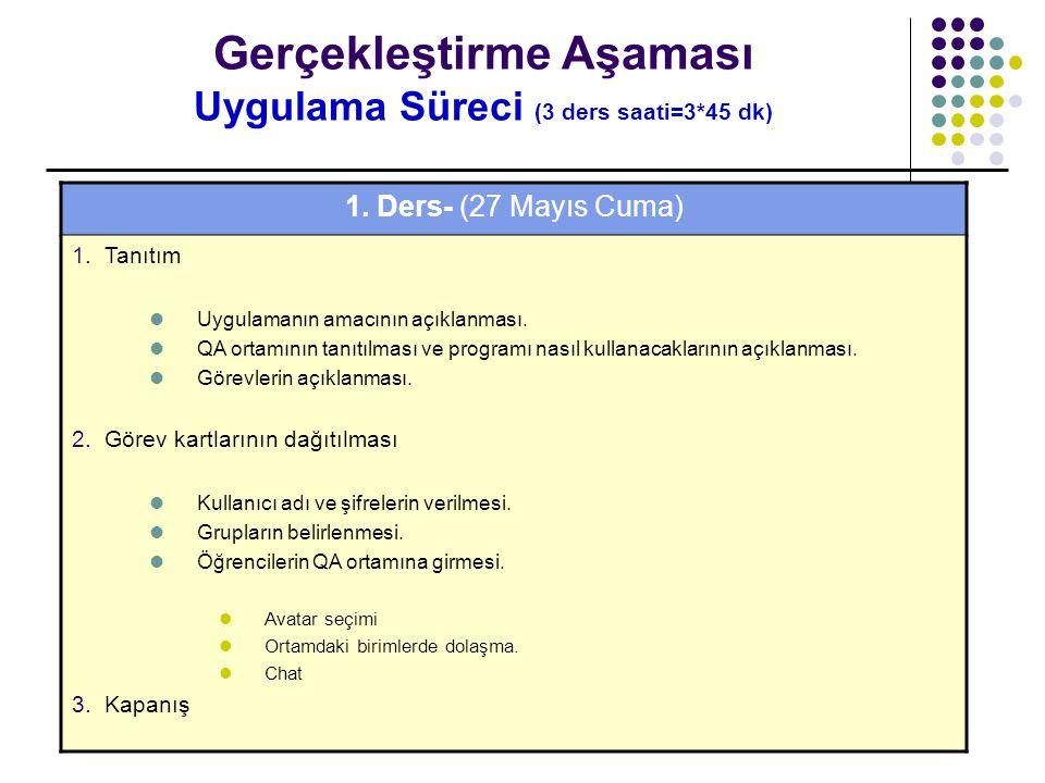 Gerçekleştirme Aşaması Uygulama Süreci (3 ders saati=3*45 dk) 1. Ders- (27 Mayıs Cuma) 1.Tanıtım Uygulamanın amacının açıklanması. QA ortamının tanıtı