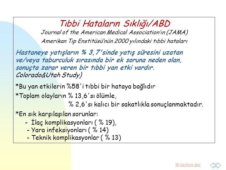 İlk sayfaya geç Tıbbi Uygulama Hataları 1.Kasıt 2.İhmal 3.Bilgisizlik