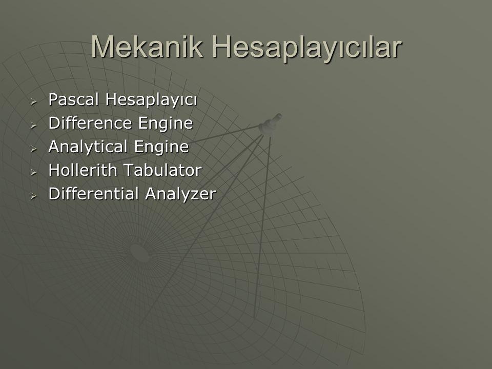 Pascal Hesaplayıcı 1642'de Pascal, PASCALINE adı verilen bir mekanik hesaplayıcı dizayn eder.