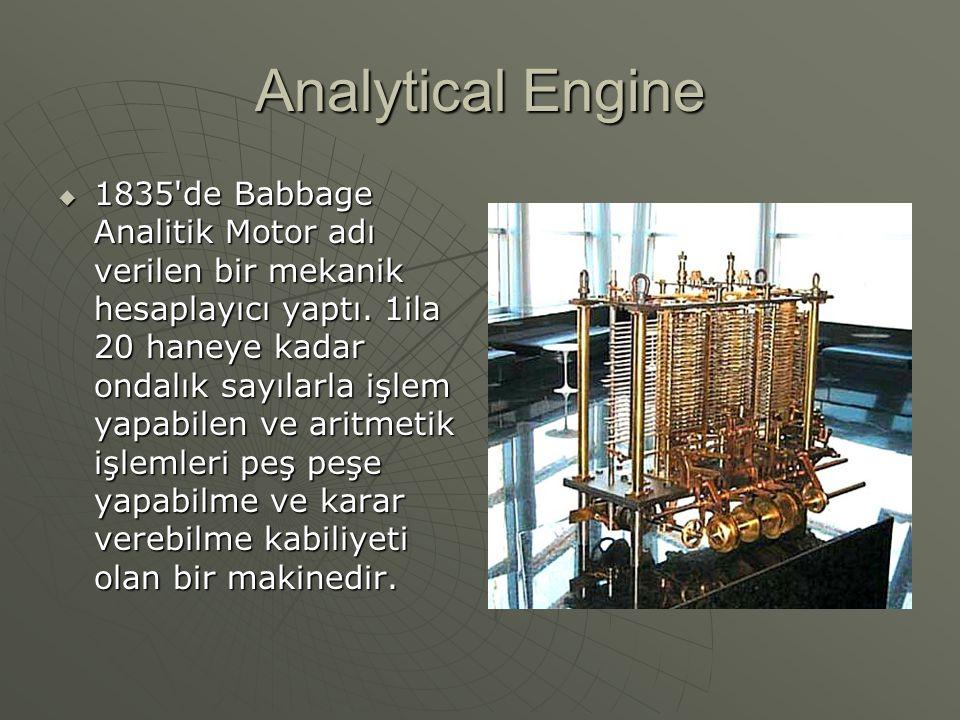 Hollerith Tabulator  1890 da Herman Hollerith delikli kartların kullanılarak verilerin işlendiği Hollerith Tabulatör (Listeleyici) tasarladı.