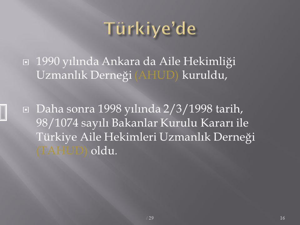  1990 yılında Ankara da Aile Hekimliği Uzmanlık Derneği (AHUD) kuruldu,  Daha sonra 1998 yılında 2/3/1998 tarih, 98/1074 sayılı Bakanlar Kurulu Kararı ile Türkiye Aile Hekimleri Uzmanlık Derneği (TAHUD) oldu.