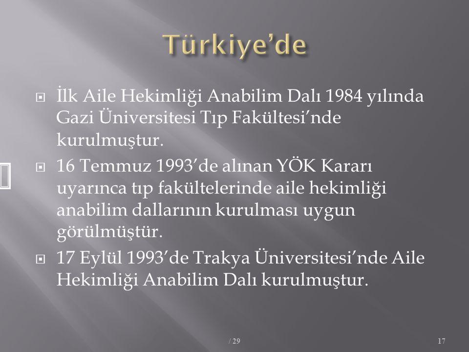  İlk Aile Hekimliği Anabilim Dalı 1984 yılında Gazi Üniversitesi Tıp Fakültesi'nde kurulmuştur.