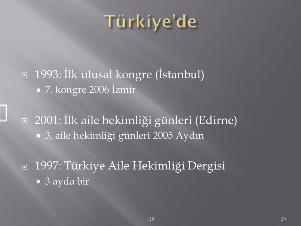  1993: İlk ulusal kongre (İstanbul)  7.