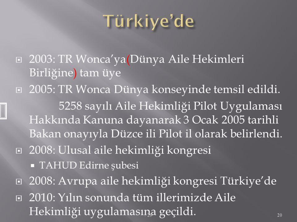  2003: TR Wonca'ya(Dünya Aile Hekimleri Birliğine) tam üye  2005: TR Wonca Dünya konseyinde temsil edildi.