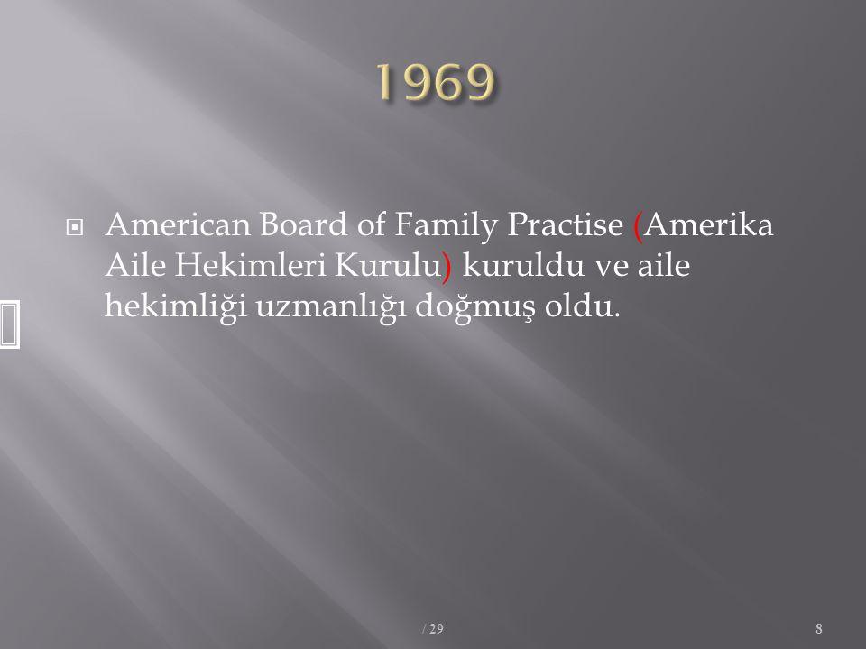  American Board of Family Practise (Amerika Aile Hekimleri Kurulu) kuruldu ve aile hekimliği uzmanlığı doğmuş oldu.