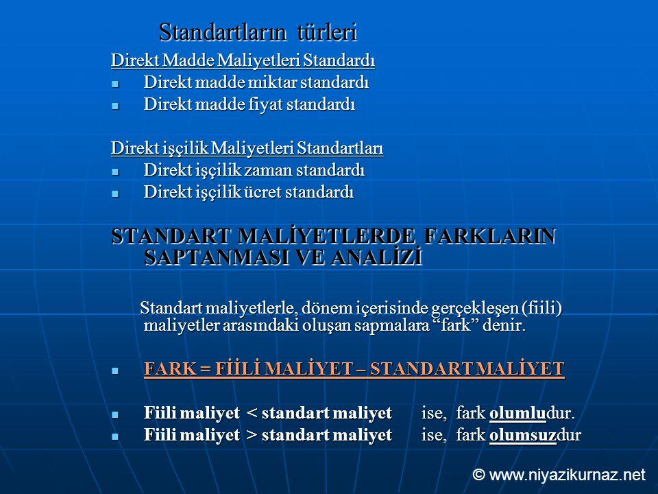 Standartların türleri Standartların türleri Direkt Madde Maliyetleri Standardı Direkt madde miktar standardı Direkt madde miktar standardı Direkt madd