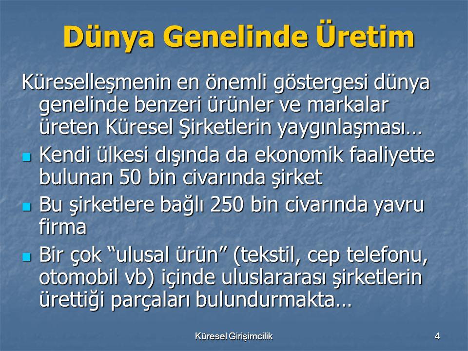 Küresel Girişimcilik5 Küresel Devler Küresel Devler Dünyanın en büyük 200 şirketi dünya ekonomisinin yaklaşık % 25'ine sahip… Dünyanın en büyük 200 şirketi dünya ekonomisinin yaklaşık % 25'ine sahip… Dünyada ilk 100 ekonominin 51 tanesi şirket, 49 tanesi ülke… Dünyada ilk 100 ekonominin 51 tanesi şirket, 49 tanesi ülke… Türkiye'nin GSMH'sı 200 milyar civarındayken Ford'un yıllık cirosu 180 milyarı aşmaktadır… Türkiye'nin GSMH'sı 200 milyar civarındayken Ford'un yıllık cirosu 180 milyarı aşmaktadır…