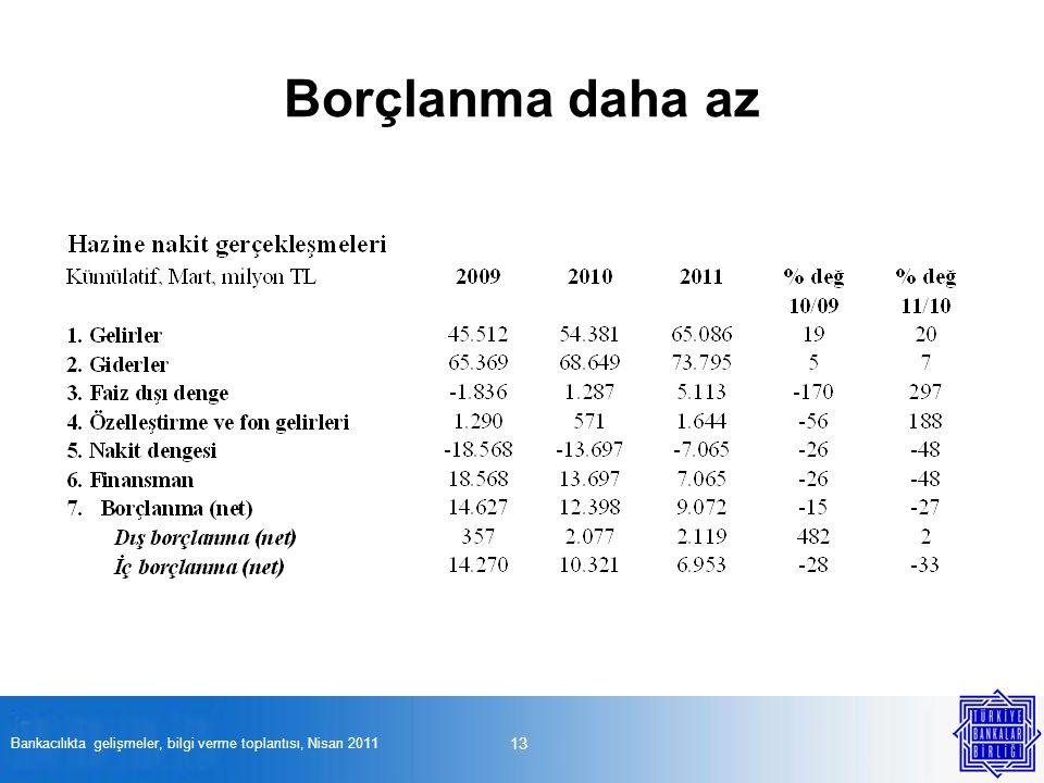 Borçlanma daha az 13 Bankacılıkta gelişmeler, bilgi verme toplantısı, Nisan 2011