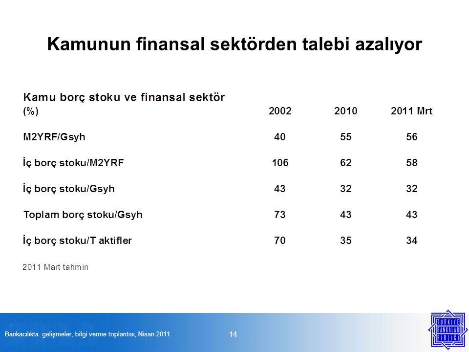 Kamunun finansal sektörden talebi azalıyor 14 Bankacılıkta gelişmeler, bilgi verme toplantısı, Nisan 2011