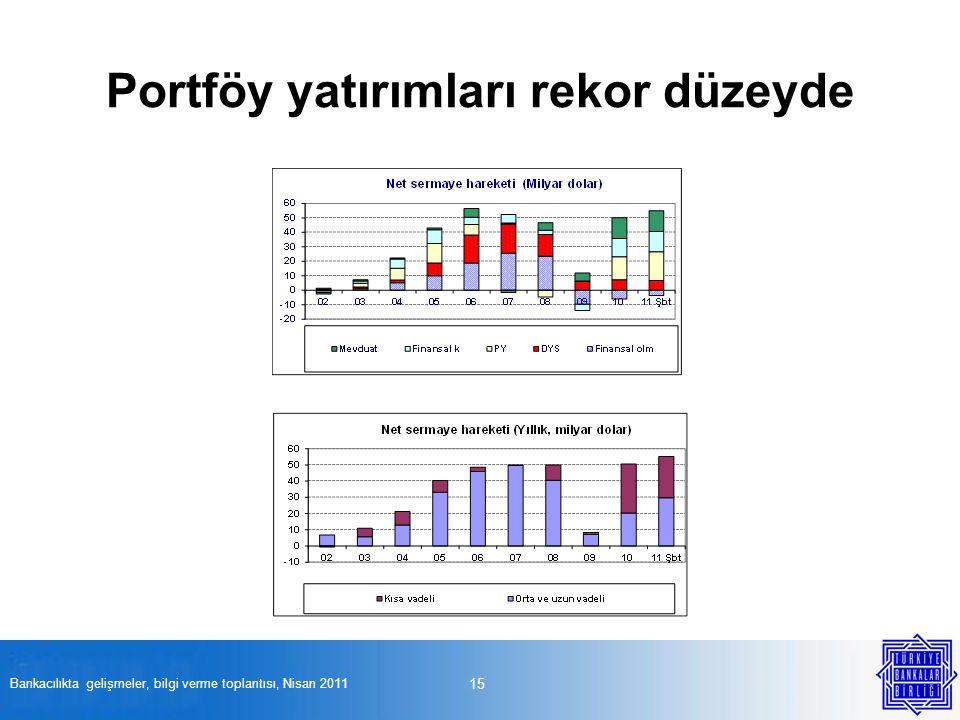 Portföy yatırımları rekor düzeyde 15 Bankacılıkta gelişmeler, bilgi verme toplantısı, Nisan 2011