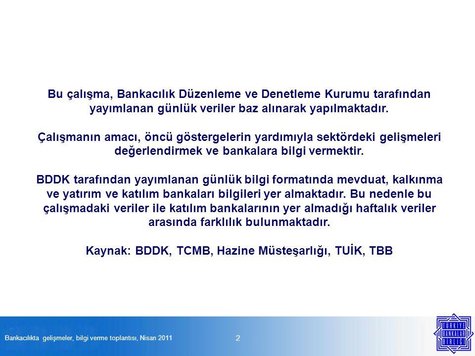 Bu çalışma, Bankacılık Düzenleme ve Denetleme Kurumu tarafından yayımlanan günlük veriler baz alınarak yapılmaktadır.
