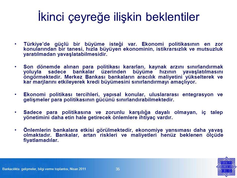 İkinci çeyreğe ilişkin beklentiler Türkiye'de güçlü bir büyüme isteği var.