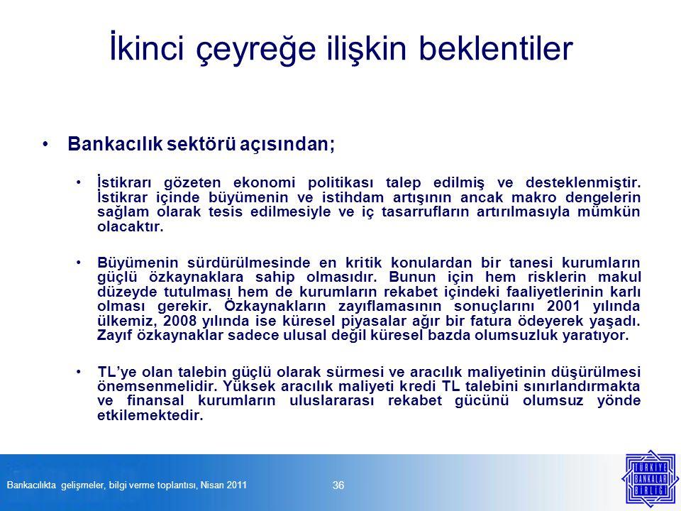 Bankacılık sektörü açısından; İstikrarı gözeten ekonomi politikası talep edilmiş ve desteklenmiştir.