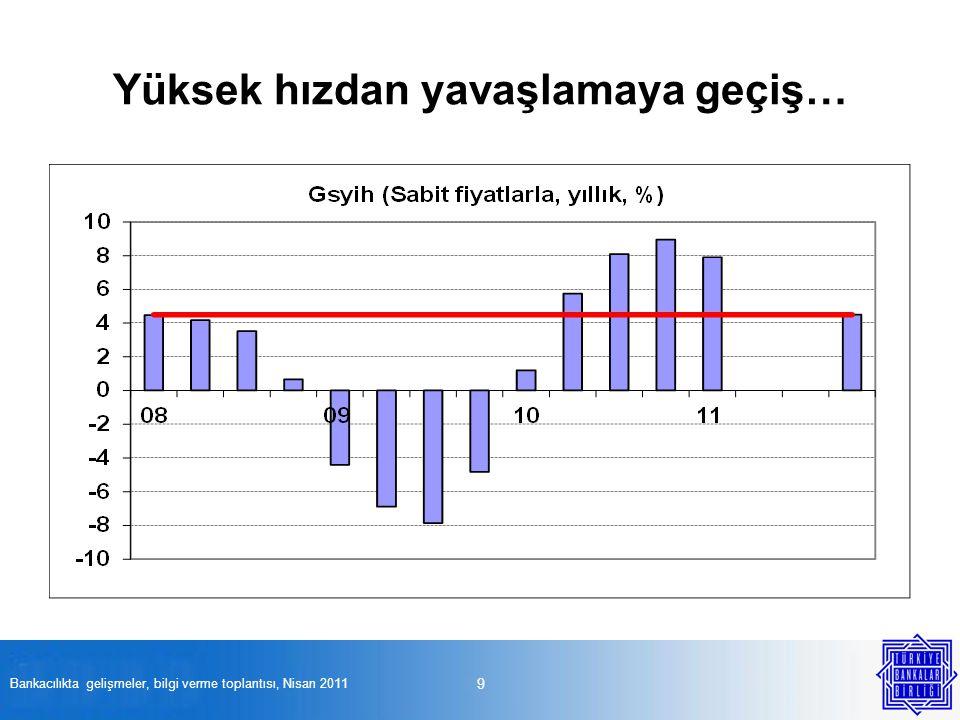 Yüksek hızdan yavaşlamaya geçiş… 9 Bankacılıkta gelişmeler, bilgi verme toplantısı, Nisan 2011